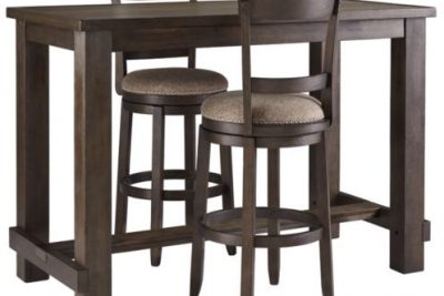 Explicit Consideration for Shopping Best Furniture Stores Toronto